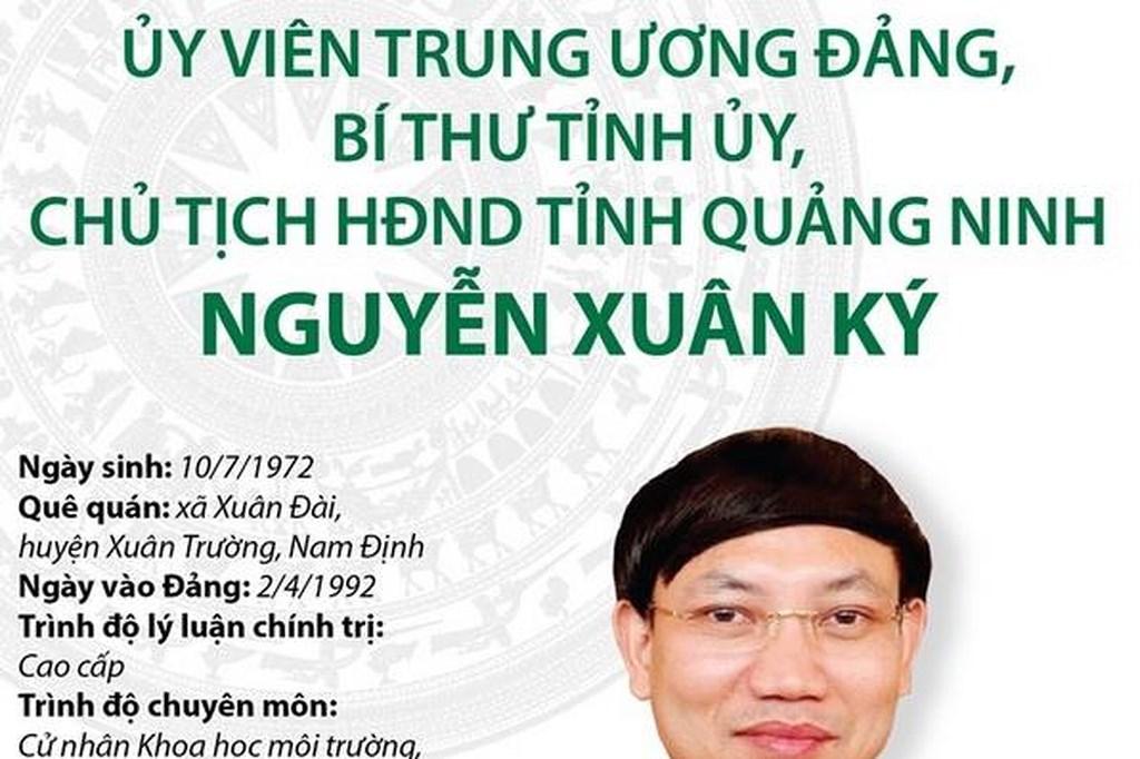 Bí thư Tỉnh ủy, Chủ tịch HĐND tỉnh Quảng Ninh Nguyễn Xuân Ký