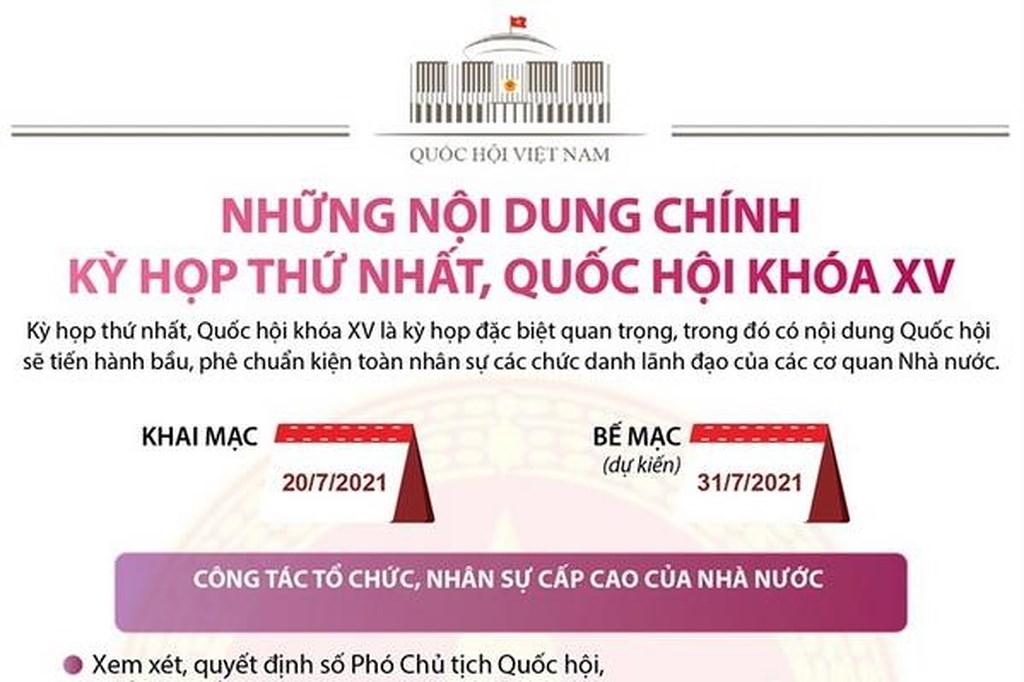 [Infographics] Nội dung chính của Kỳ họp thứ nhất, Quốc hội khóa XV