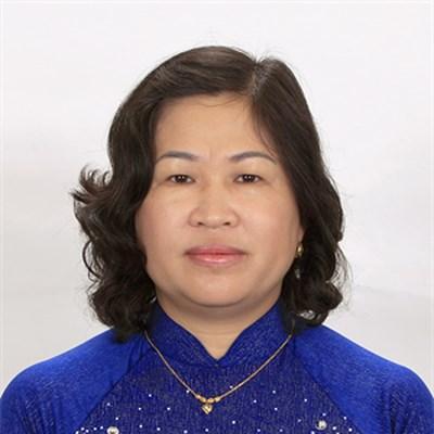 Phương Thị Thanh