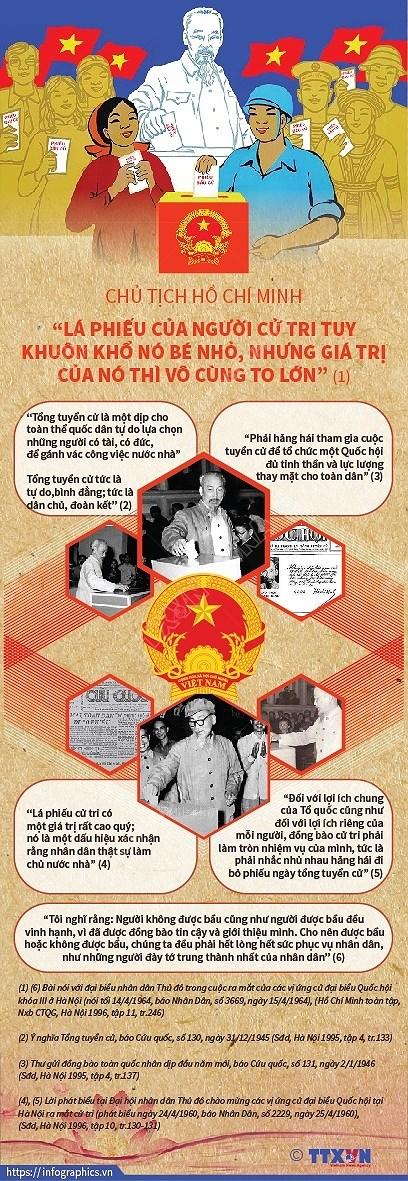 Nhung loi day cua Chu tich Ho Chi Minh ve la phieu cu tri hinh anh 1