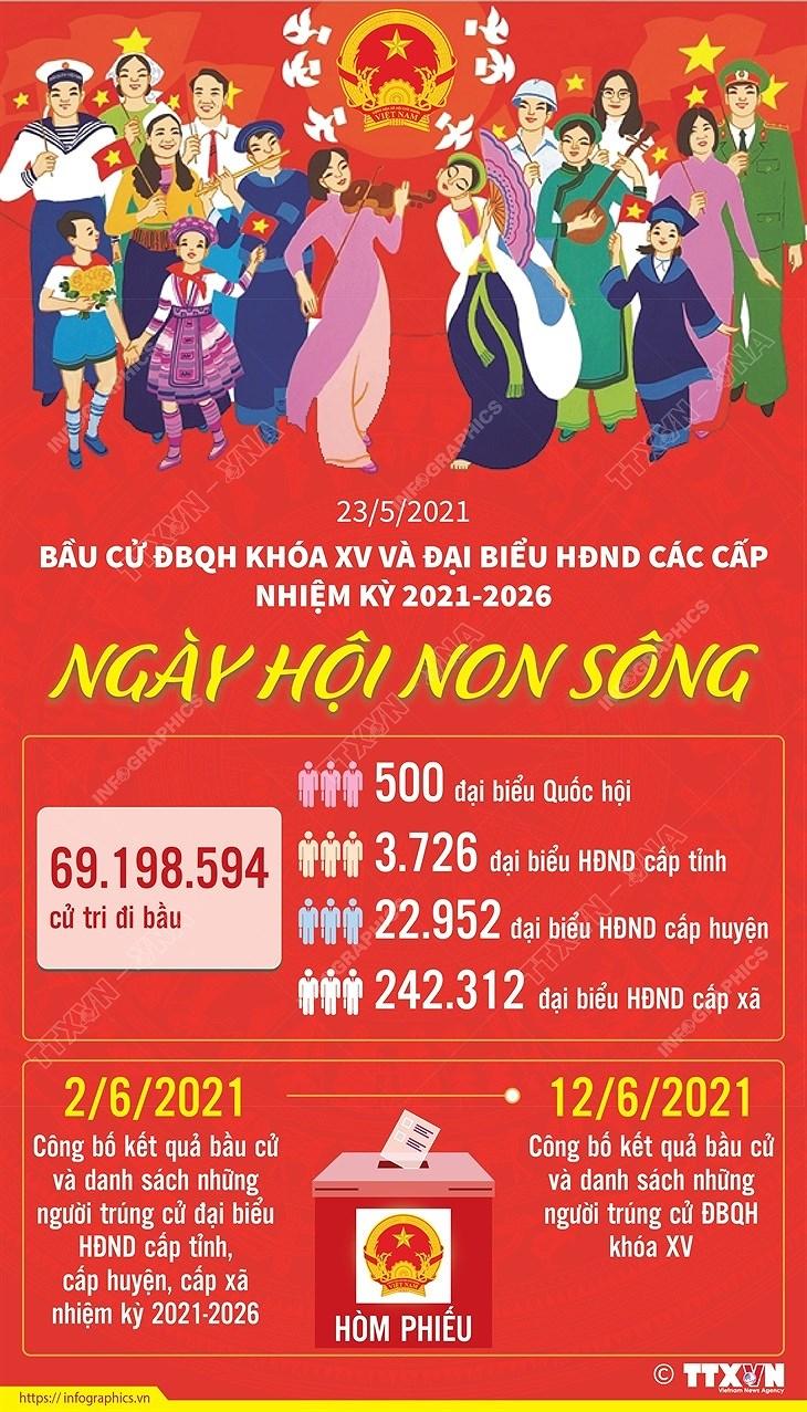 [Infographics] Ngay hoi non song va nhung con so y nghia hinh anh 1