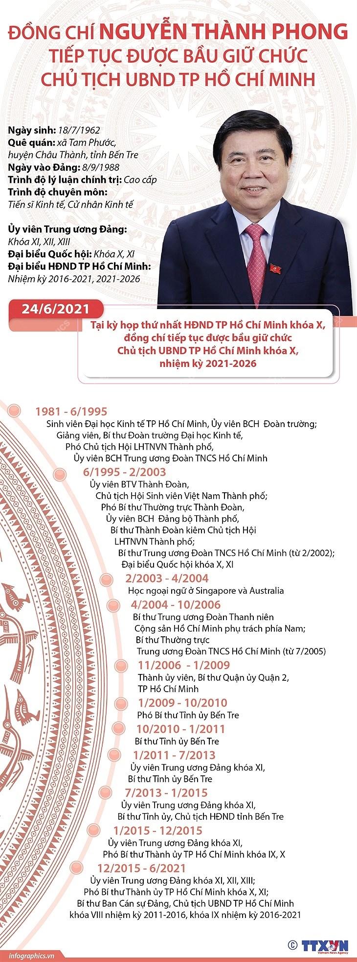 Ong Nguyen Thanh Phong tiep tuc giu chuc Chu tich UBND TP Ho Chi Minh hinh anh 1