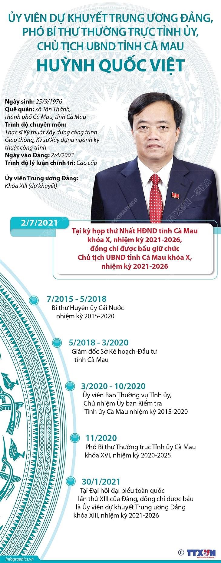 [Infographics] Chu tich Uy ban Nhan dan tinh Ca Mau Huynh Quoc Viet hinh anh 1