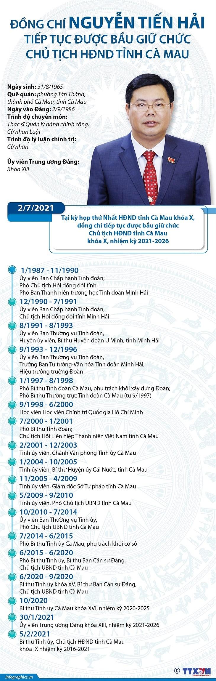 [Infographics] Ong Nguyen Tien Hai tai cu Chu tich HDND tinh Ca Mau hinh anh 1