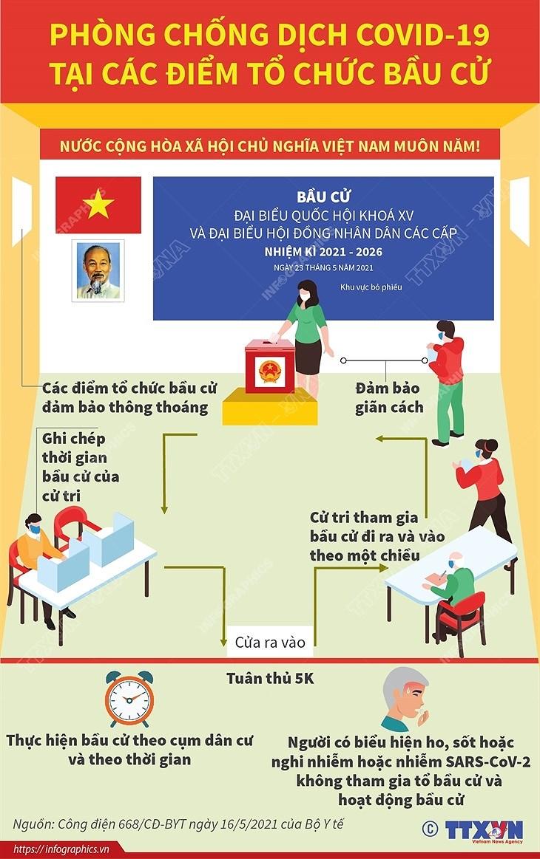 [Infographics] Phong chong dich COVID-19 tai cac diem to chuc bau cu hinh anh 1