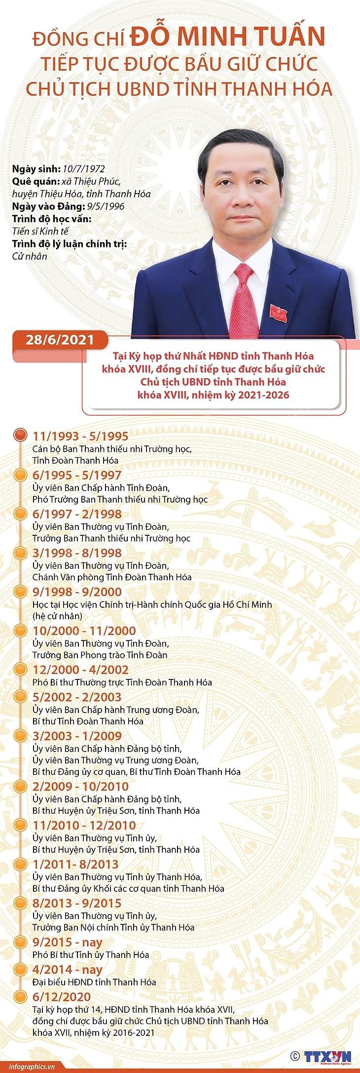 [Infographics] Ong Do Minh Tuan giu chuc Chu tich UBND tinh Thanh Hoa hinh anh 1