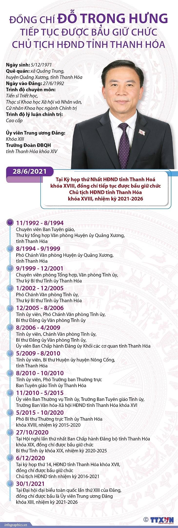 [Infographics] Ong Do Trong Hung giu chuc Chu tich HDND tinh Thanh Hoa hinh anh 1
