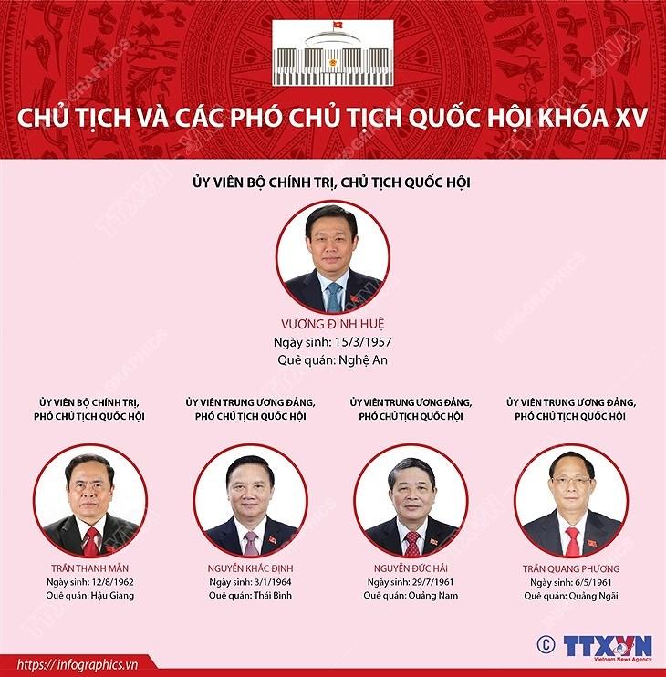 [Infographics] Chu tich va cac Pho Chu tich Quoc hoi khoa XV hinh anh 1