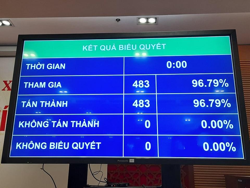 Chu tich nuoc Nguyen Xuan Phuc tuyen the nham chuc hinh anh 1