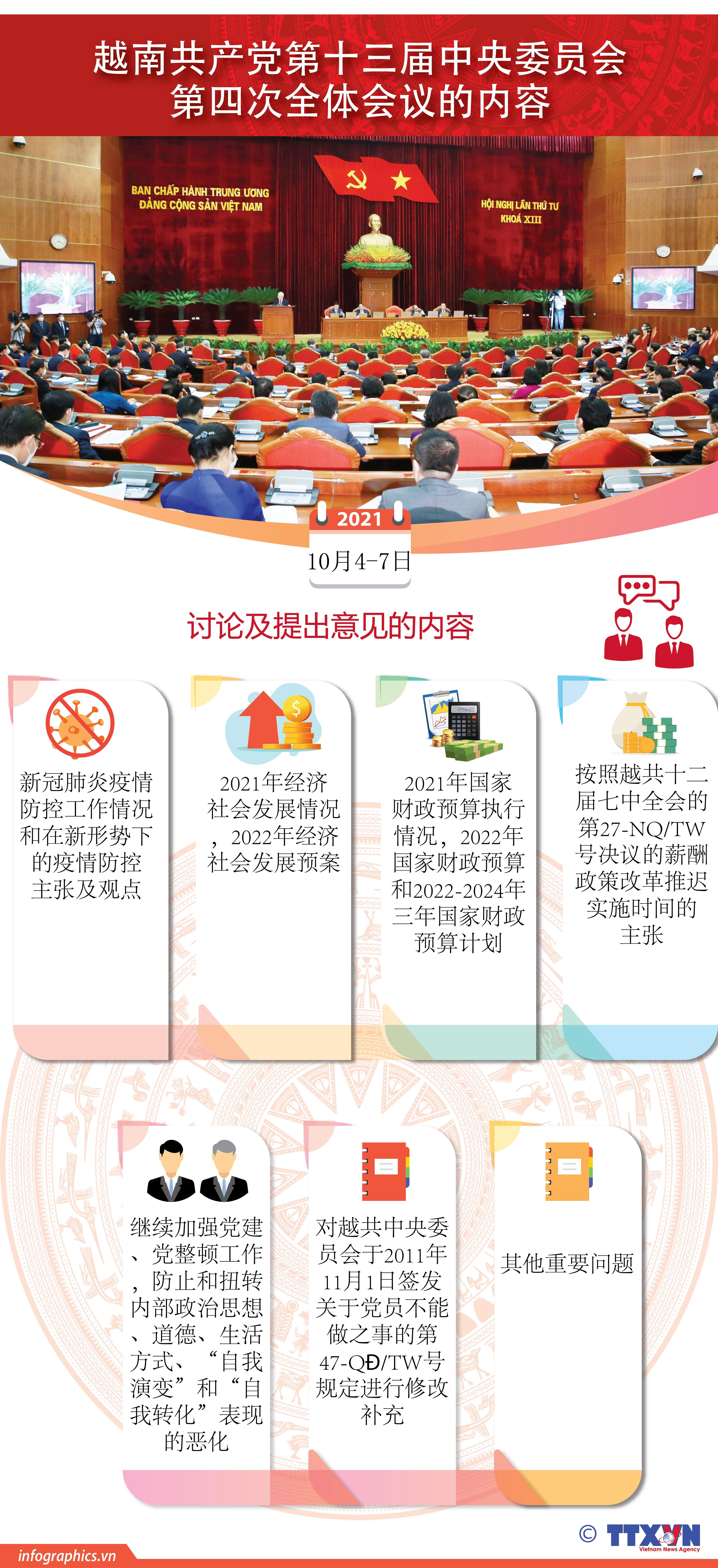 图表新闻:越共第十三届中央委员会第四次全体会议的内容 hinh anh 1